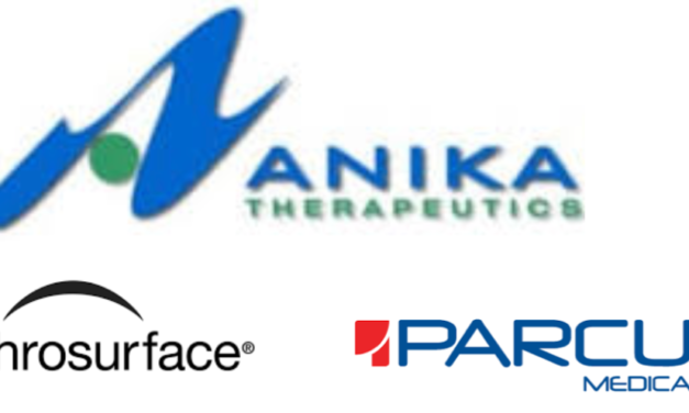 Anika acquires two implant companies – Arthrosurface for $100M and  Parcus Medical for $95M
